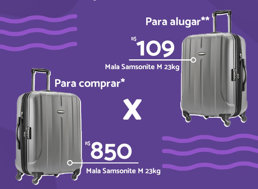 Comparação compra X aluguel de mala